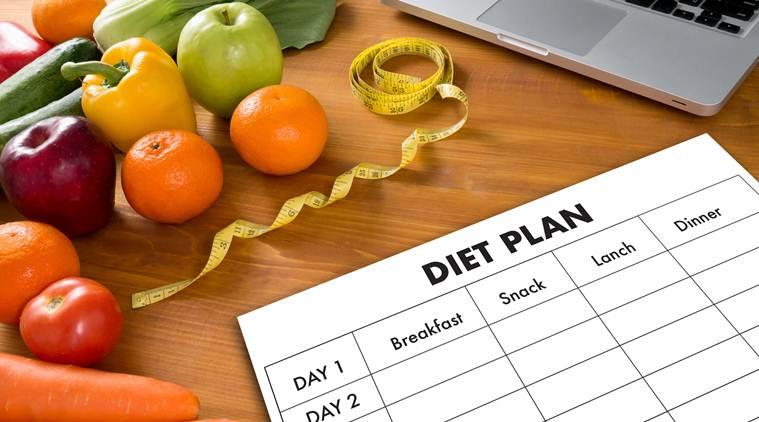 diet x regime