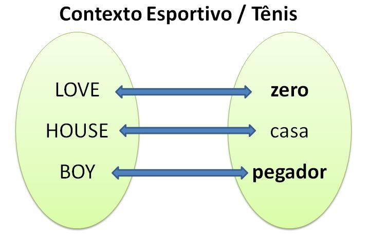 contexto_esportivo1