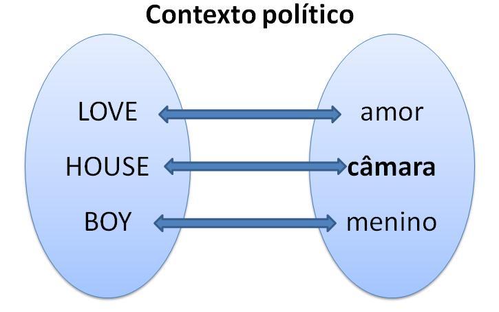 contexto_politico1