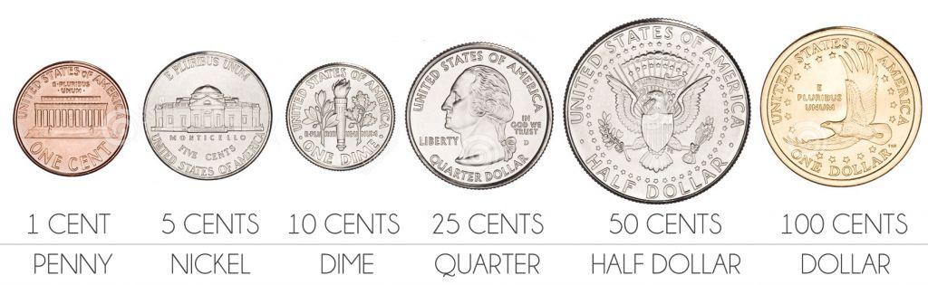 moedas americanas