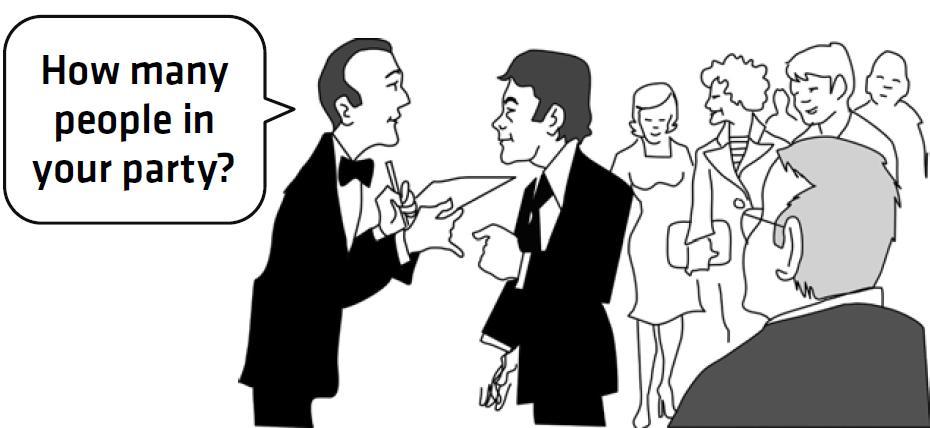Restaurante Frases Prontas E Palavras úteis Para Você Usar