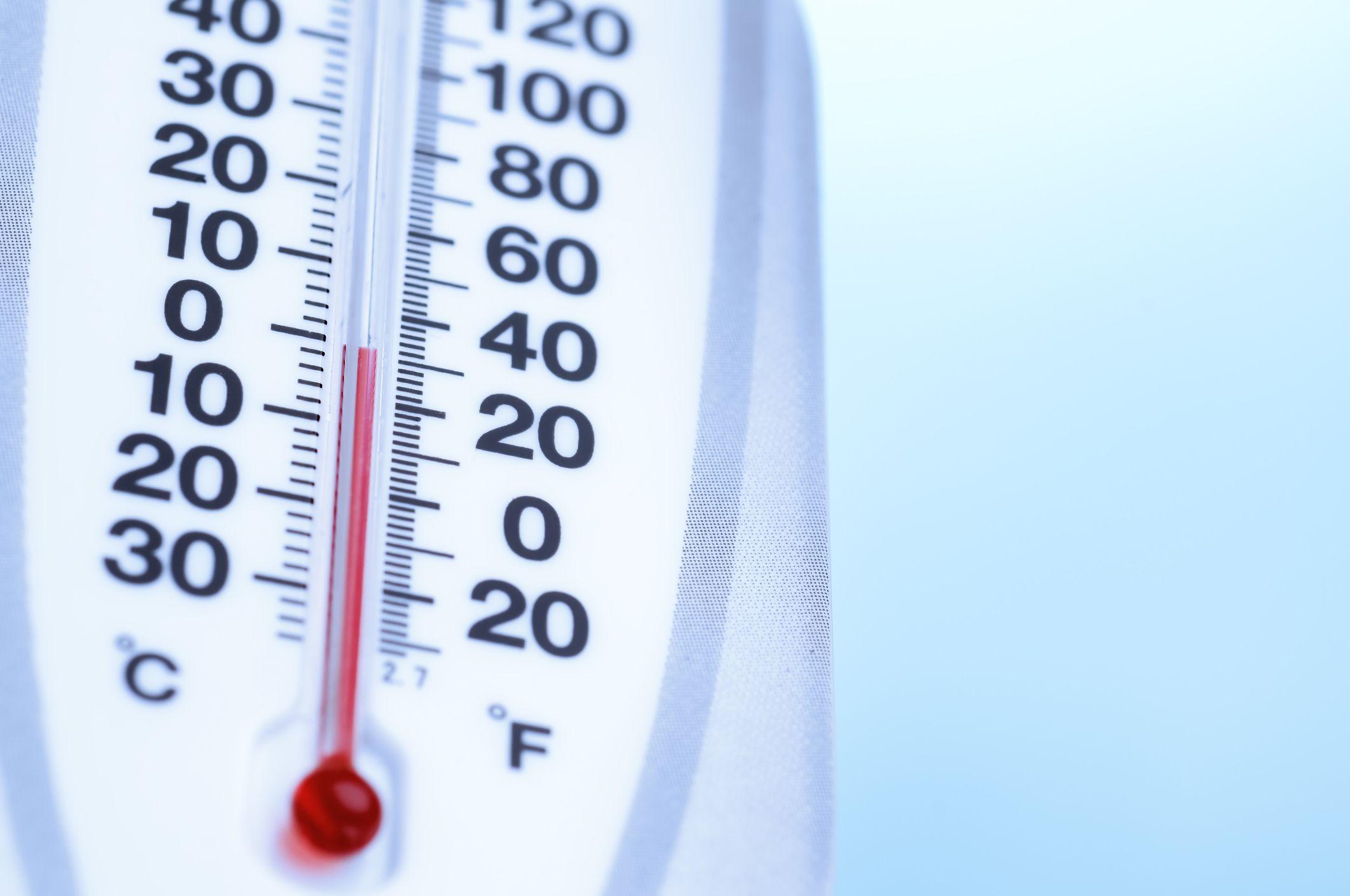 Conversões de Medidas na Cozinha: Fahrenheit, Celsius, Pound, Ounce etc.